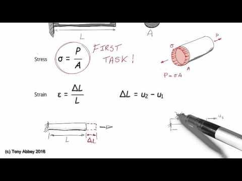 B1 - Finite Element Analysis Training : Basic Stiffness, Lesson 1 ...