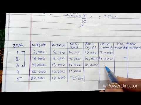 Download Accountancy# Chapter- Royalty@ Part-3 For B.com HD Mp4 3GP Video and MP3