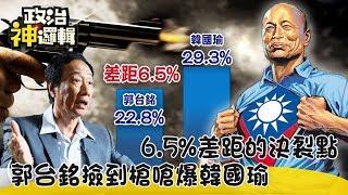 《政治神邏輯》6.5%差距的決裂點 郭台銘撿到槍嗆爆韓國瑜