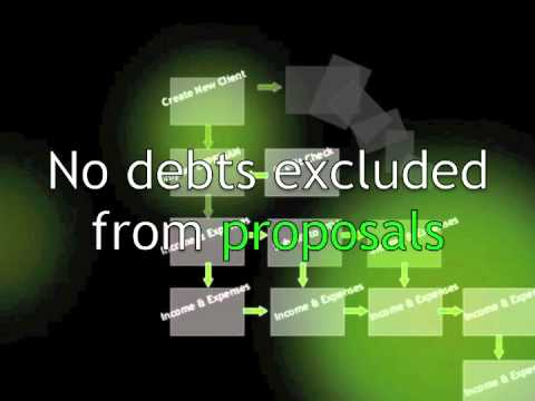 Maximus - Debt counselling software from Max Payments Solutions