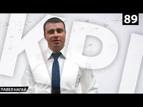 Внедрение системы показателей KPI в компанию b2b