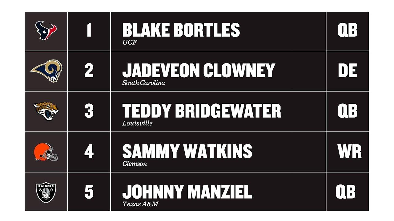 Latest mock draft, Sammy Watkins to Cleveland? (Future Consideration) thumbnail