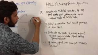 Artificial intelligence 19 Hill Climbing Search Algorithm in ai | lecture |tutorial| sanjaypathakjec
