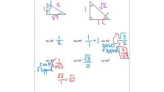 Special Right Triangles As Reference Angles