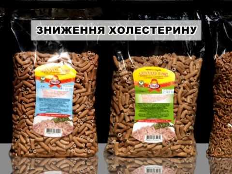 Продукты для питания диабетика 2 типа