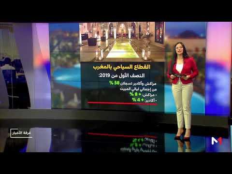 العرب اليوم - 5.4 مليون سائح يزرون المغرب في النصف الأول من 2019