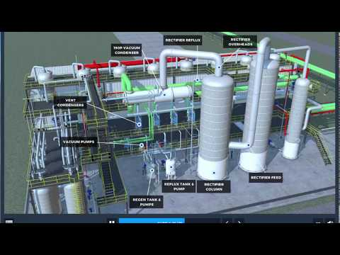 Online Operator Training For Ethanol Production – Example
