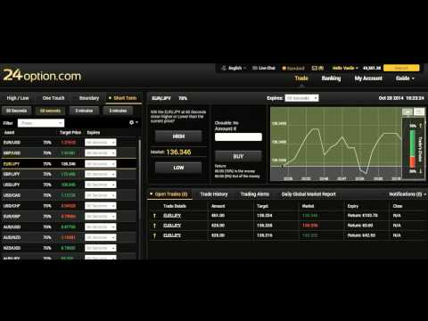 Video lessons on how to make money on binary options