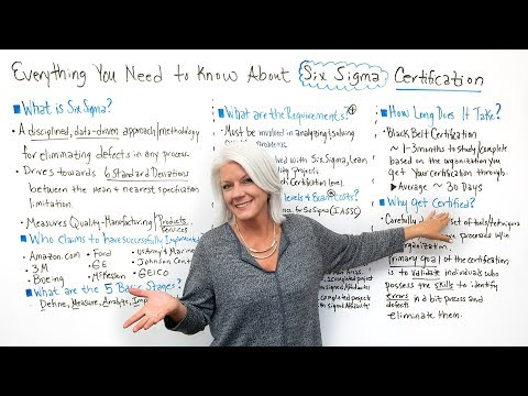 Everything You Need to Know about Six Sigma Certification - Project ...