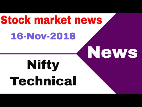 Stock market news #16-Nov-2018 - Shilpa medicare, air india, parsvnath developers 🔥🔥🔥