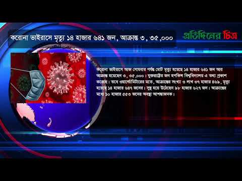 News Flash | Monday, March 23, 2020 | নিউজ ফ্ল্যাশ | Daily Protidiner Chitro