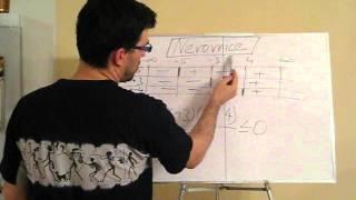 Nerovnice v součinovém a podílovém tvaru - tabulková metoda - příklad 1