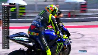 (Full) MotoGP 2019 Sepang Test Day 2   After The Flag