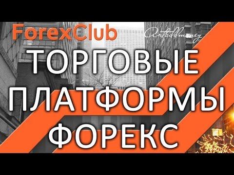 Tорговые Платформы ФОРЕКС | Программы для Торговли на FOREX