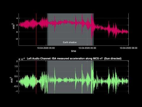 Escucha los impresionantes sonidos espaciales de la sonda BepiColombo al sobrevolar la Tierra