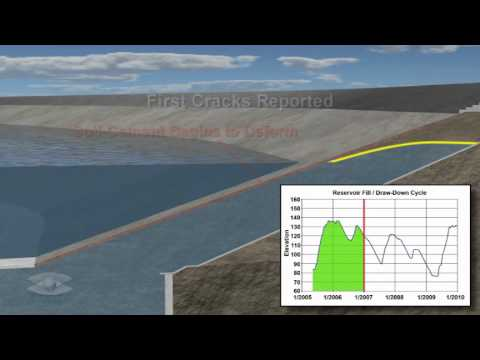 Image of Construction Animation: Reservoir Slope Failure