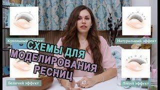 МОДЕЛИРОВАНИЕ РЕСНИЦ. СХЕМЫ ЭФФЕКТОВ.