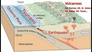 Town Square: Pacific Northwest Earthquake Forum