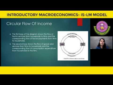 INTRODUCTORY MACROECONOMICS- IS-LM MODEL By - TRISHALI KHANNA