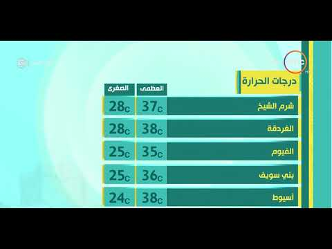 العرب اليوم - تعرف على حالة الطقس ودرجات الحرارة في مصر