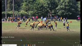 Stay at Home Football Part 5: Inside Look at our Beast Formation Power Play