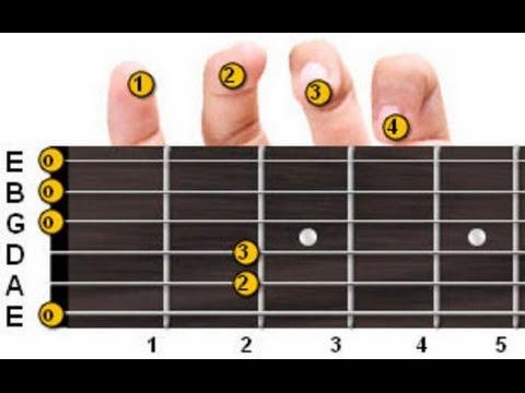 Video Baru Tersadari! Ternyata Begini Cara Gampang Bermain Gitar Dengan Cepat Dan Mudah
