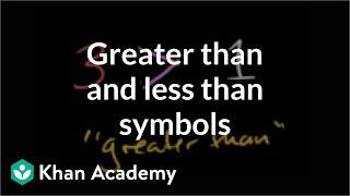 Greater than and less than symbols | Applying mathematical reasoning | Pre-Algebra | Khan Academy