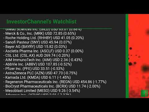 InvestorChannel's Covid-19 Watchlist Update for Tuesday, M ... Thumbnail