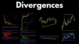 Better Know An Indicator: Divergences