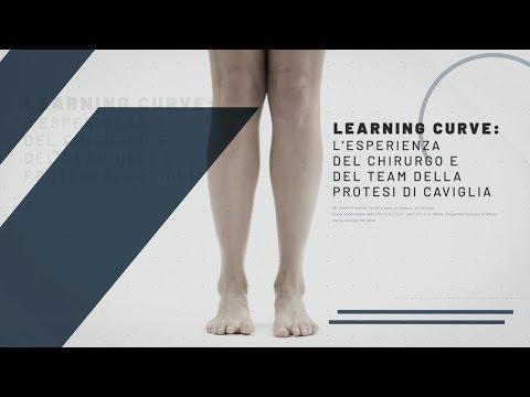 Artrosi dellarticolazione dellanca esercita il video
