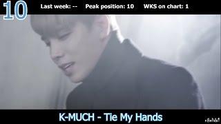 Korean Music Chart - Top 10 Singles (January 6, 2016)
