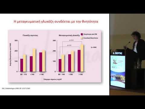 Σκούτας Δημήτρης - Μικροαγγειακές επιπλοκές του σακχαρώδη διαβήτη Αιτιοπαθογένεια ∆ιάγνωση