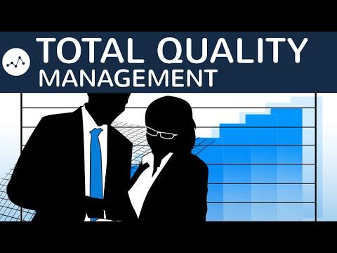 Total Quality Management (TQM & EFQM) einfach erklärt - Qualitätsmanagement in Unternehmen