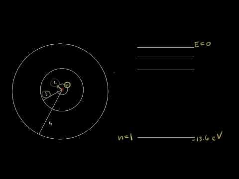 bohr model energy levels (video) khan academy