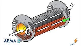 How a Firetube Boiler Works - Boiling Point