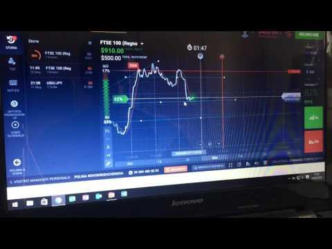 Piattaforme di trading binario con demo