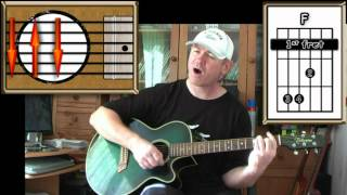 What About Now - Chris Daughtry - Guitar Lesson