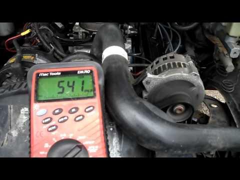Der Brennstoffverbrauch pescho 307 Benzin