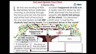 CC7108 Reading Comprehension: Fact And Opinion Tree Chart App