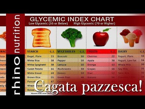 Ciò che il tè può con diabete di tipo 2