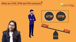 1. Options Trading – What are ATM, OTM, ITM Contracts