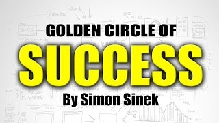 Golden Circle of SUCCESS by Simon Sinek | Animated