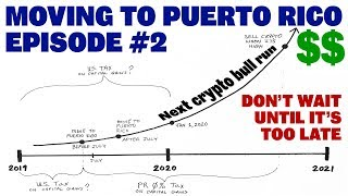 U.S. Crypto Tax Haven: Moving to Puerto Rico #2 - Don't Wait Until it's Too Late; Save Capital Gains