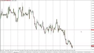 USD/CAD USD/CAD Technical Analysis for May 23 2017 by FXEmpire.com