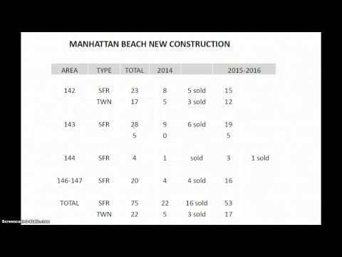 Manhattan Beach New Construction Stewart