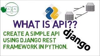 What is API ? Create Simple API using Python Django REST Framework