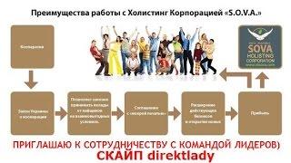 Презентация 2015 SOVA ПК Сова, PK Sova, кооператив, инвестиции