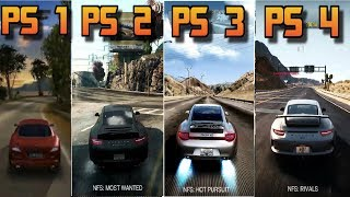 PS1 vs PS2 vs PS3 vs PS4 Graphics comparison