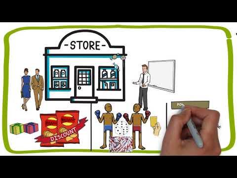 mp4 Sales Promotion Techniques, download Sales Promotion Techniques video klip Sales Promotion Techniques