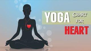 Yogic Chart   Healthy Yoga Postures, Yogic Chart for Heart   English